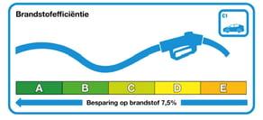 Plaatje brandstofefficiëntie_personenwagens